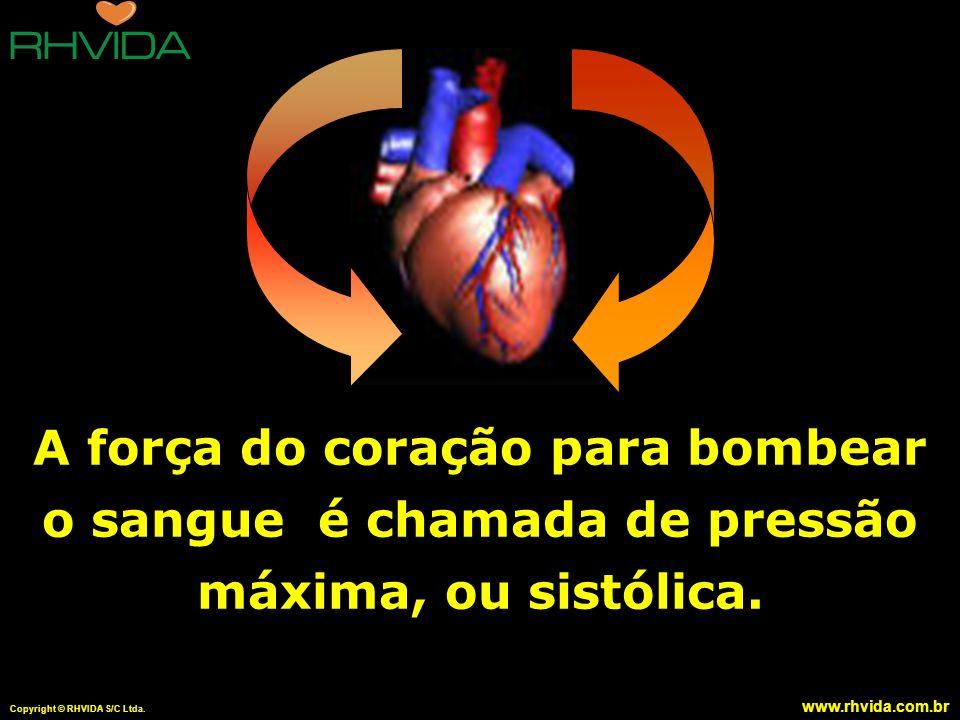 Quanto mais estreita é a artéria, maior a resistência (pressão) à passagem do sangue. Ao passar dentro das artérias o sangue encontra uma resistência