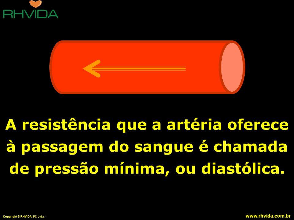 Copyright © RHVIDA S/C Ltda. www.rhvida.com.br A força do coração para bombear o sangue é chamada de pressão máxima, ou sistólica.