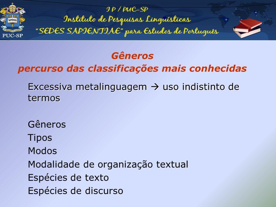 Gêneros percurso das classificações mais conhecidas Excessiva metalinguagem uso indistinto de termos Gêneros Tipos Modos Modalidade de organização tex