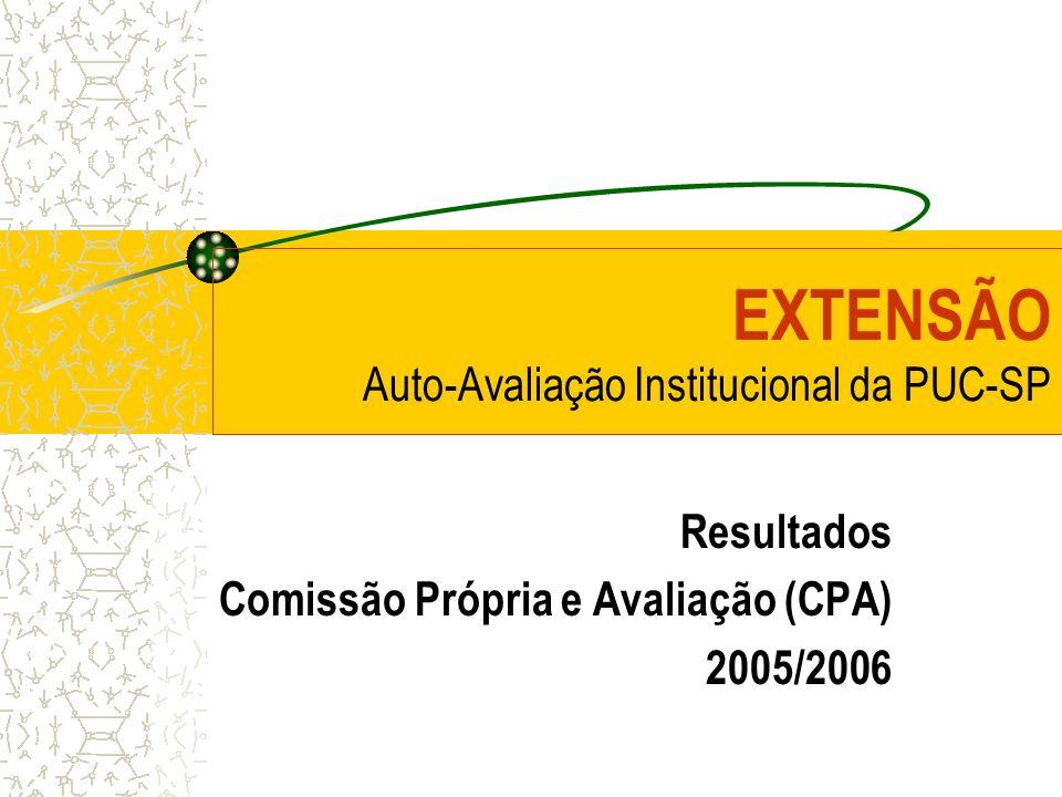 EXTENSÃO Auto-Avaliação Institucional da PUC-SP Resultados Comissão Própria e Avaliação (CPA) 2005/2006