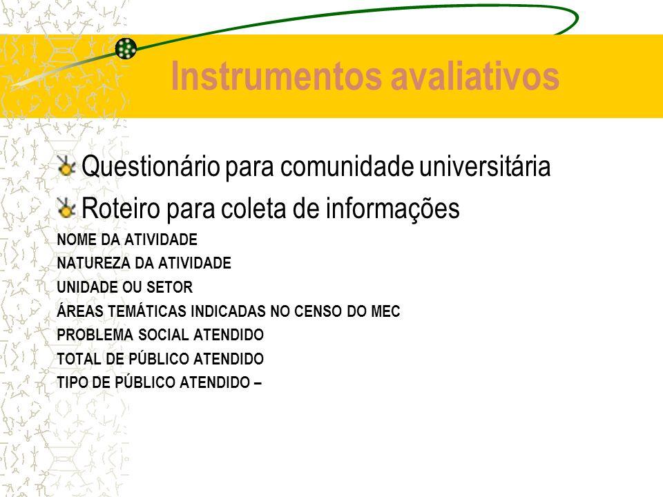 Instrumentos avaliativos Questionário para comunidade universitária Roteiro para coleta de informações NOME DA ATIVIDADE NATUREZA DA ATIVIDADE UNIDADE