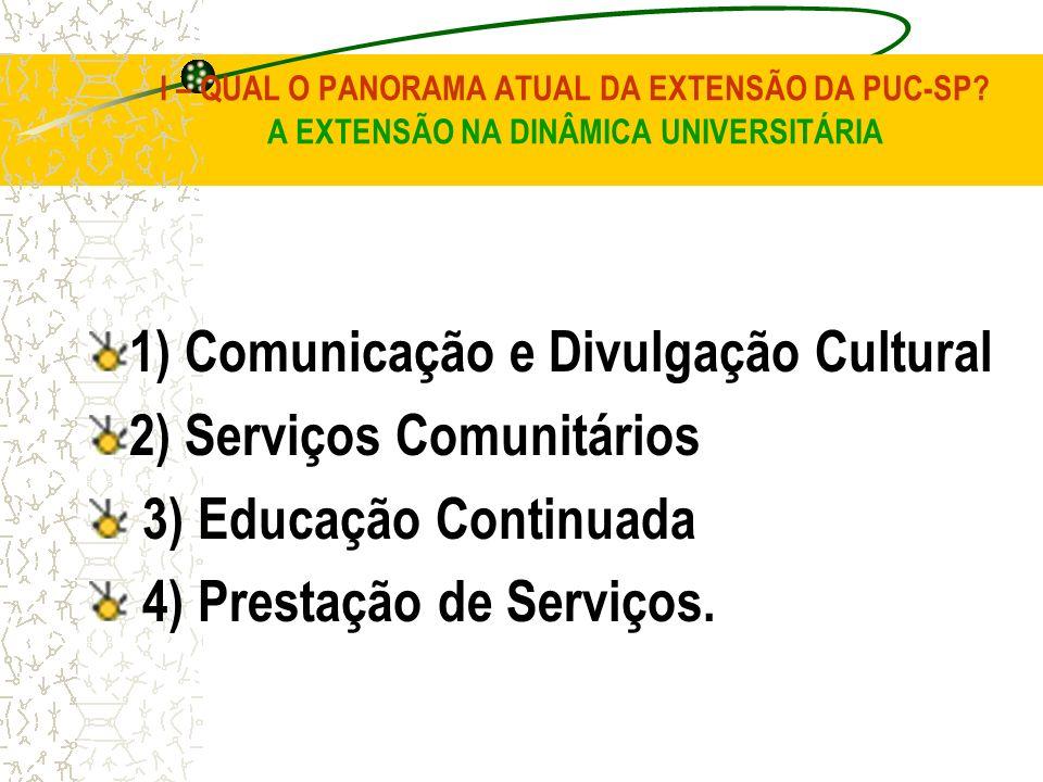 I – QUAL O PANORAMA ATUAL DA EXTENSÃO DA PUC-SP? A EXTENSÃO NA DINÂMICA UNIVERSITÁRIA 1) Comunicação e Divulgação Cultural 2) Serviços Comunitários 3)