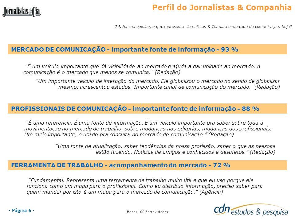 - Página 6 - Perfil do Jornalistas & Companhia Base: 100 Entrevistados 14. Na sua opinião, o que representa Jornalistas & Cia para o mercado da comuni