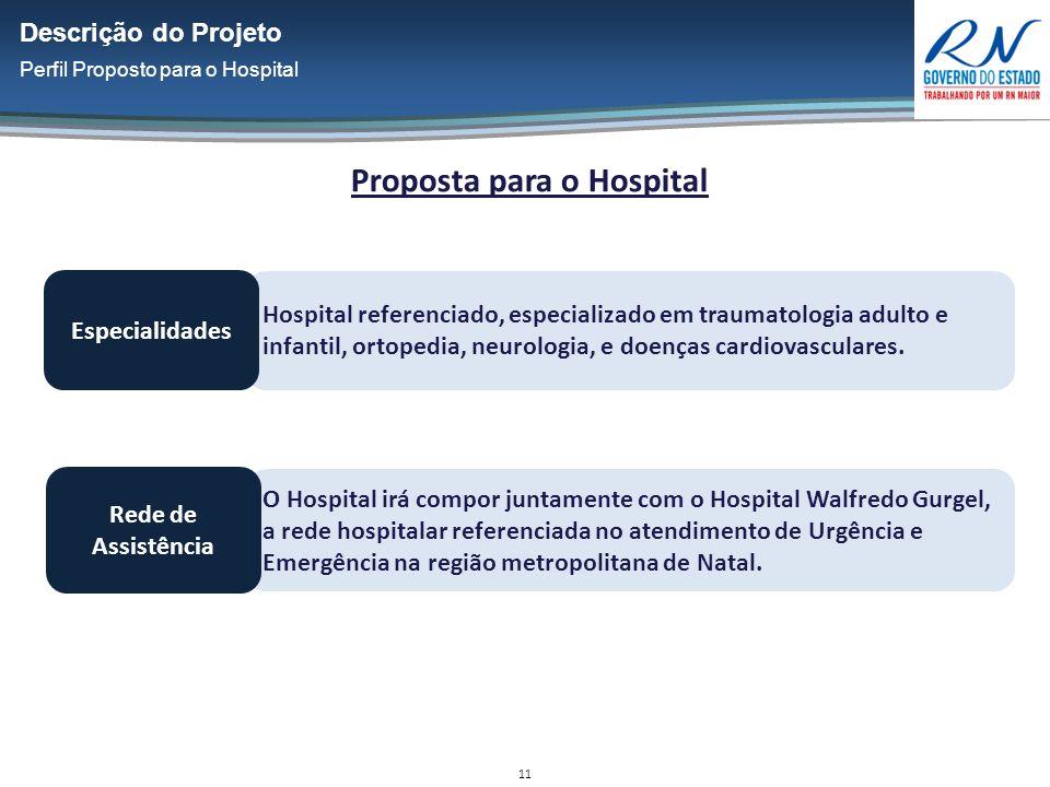 11 Descrição do Projeto Perfil Proposto para o Hospital Proposta para o Hospital Hospital referenciado, especializado em traumatologia adulto e infantil, ortopedia, neurologia, e doenças cardiovasculares.