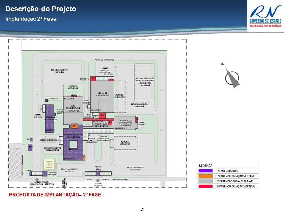 17 Descrição do Projeto Implantação 2ª Fase PROPOSTA DE IMPLANTAÇÃO– 2° FASE N