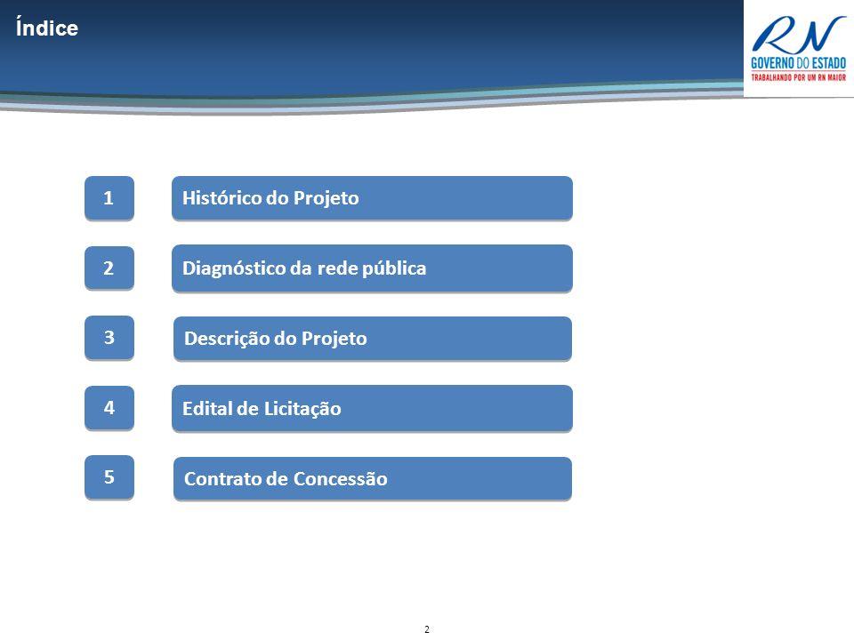 2 Índice Descrição do Projeto 1 1 Histórico do Projeto Diagnóstico da rede pública 2 2 3 3 Contrato de Concessão Edital de Licitação 4 4 5 5