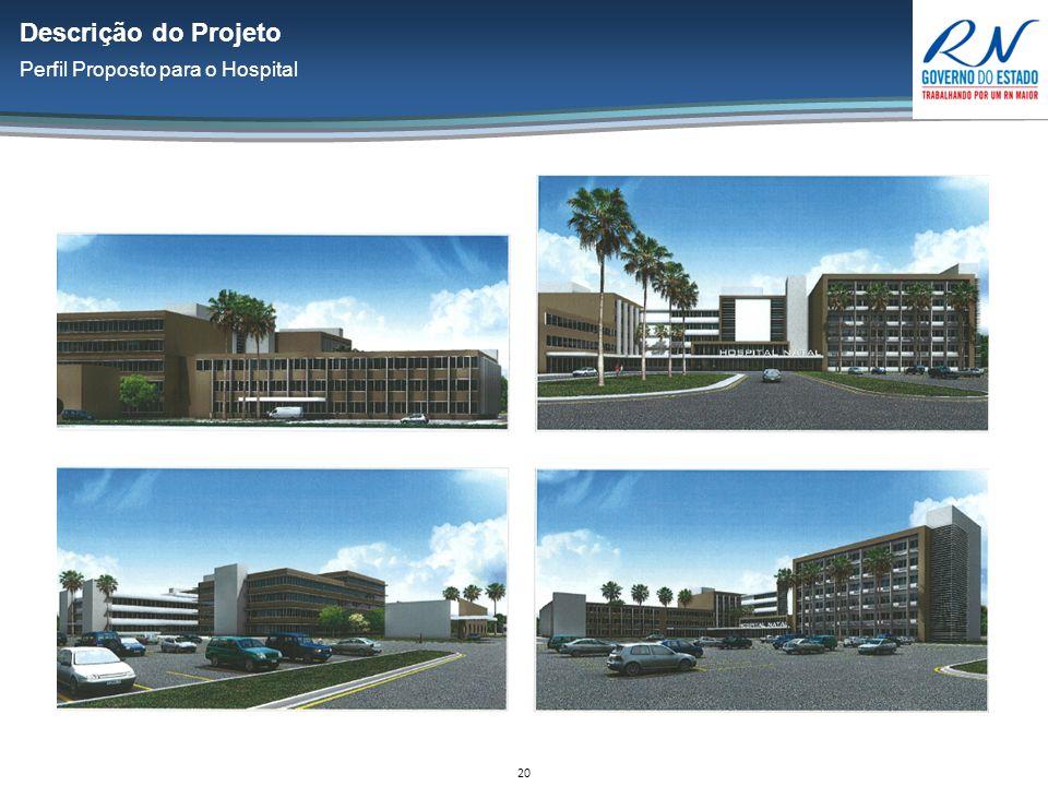 20 Descrição do Projeto Perfil Proposto para o Hospital
