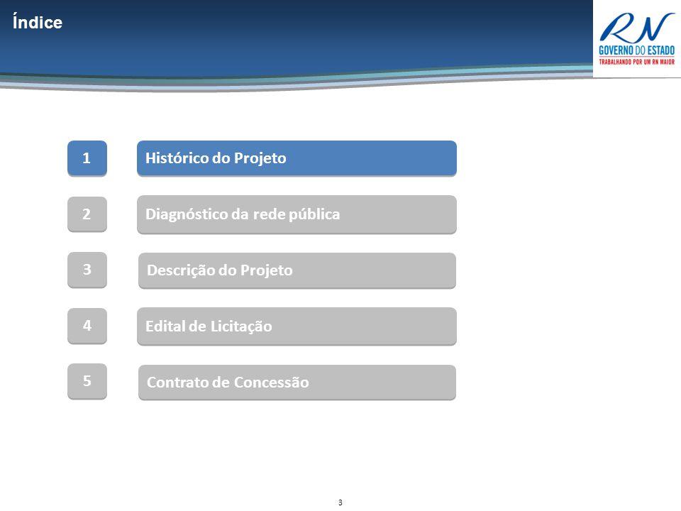 3 Índice Descrição do Projeto 1 1 Histórico do Projeto Diagnóstico da rede pública 2 2 3 3 Contrato de Concessão Edital de Licitação 4 4 5 5