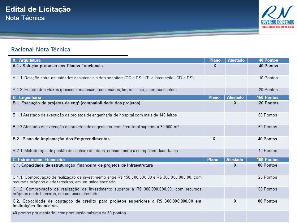 33 Racional Nota Técnica Edital de Licitação Nota Técnica A.- ArquiteturaPlanoAtestado40 Pontos A.1.- Solução proposta aos Planos Funcionais.X40 Pontos A.1.1.