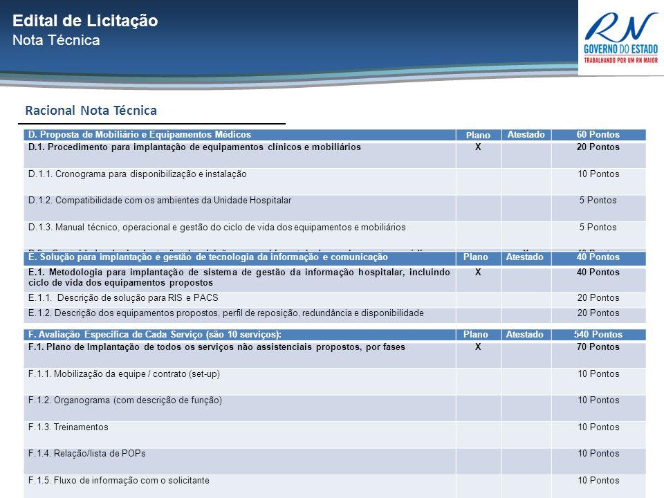 34 Racional Nota Técnica Edital de Licitação Nota Técnica D.