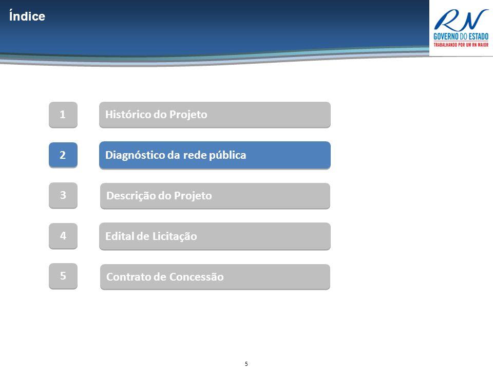 5 Índice Descrição do Projeto 1 1 Histórico do Projeto Diagnóstico da rede pública 2 2 3 3 Contrato de Concessão Edital de Licitação 4 4 5 5