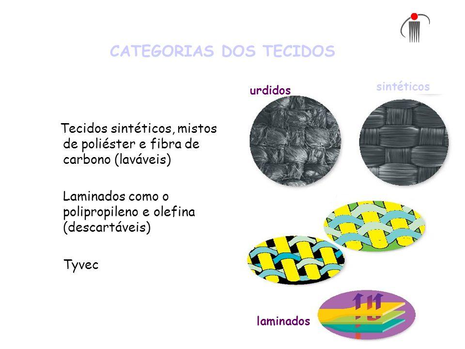 CATEGORIAS DOS TECIDOS Tecidos sintéticos, mistos de poliéster e fibra de carbono (laváveis) Laminados como o polipropileno e olefina (descartáveis) T