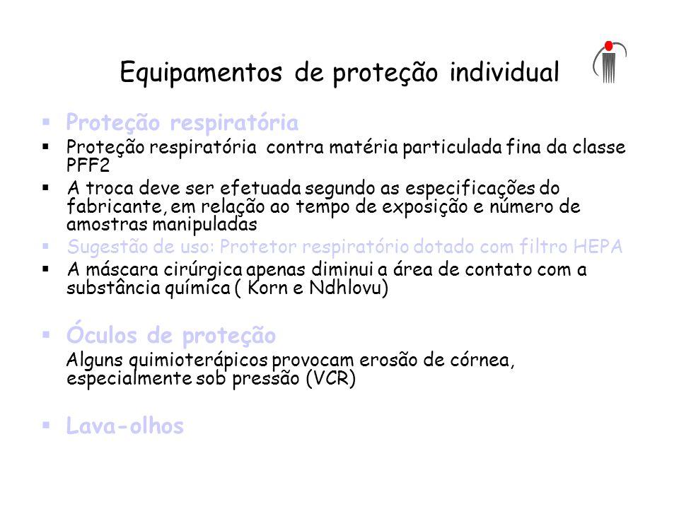 Equipamentos de proteção individual Proteção respiratória Proteção respiratória contra matéria particulada fina da classe PFF2 A troca deve ser efetua