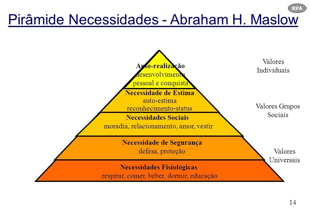 14 Pirâmide Necessidades - Abraham H. Maslow Auto-realização desenvolvimento pessoal e conquista Necessidade de Estima auto-estima reconhecimento-stat