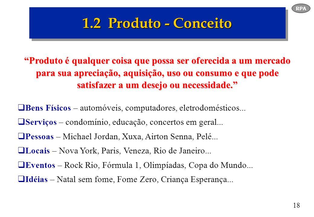 18 1.2 Produto - Conceito Produto é qualquer coisa que possa ser oferecida a um mercado para sua apreciação, aquisição, uso ou consumo e que pode sati