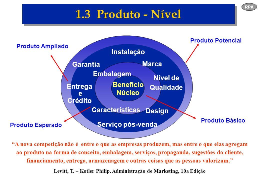 19 1.3 Produto - Nível A nova competição não é entre o que as empresas produzem, mas entre o que elas agregam ao produto na forma de conceito, embalag