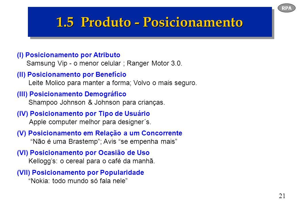 21 1.5 Produto - Posicionamento RPA (I) Posicionamento por Atributo Samsung Vip - o menor celular ; Ranger Motor 3.0. (II) Posicionamento por Benefíci