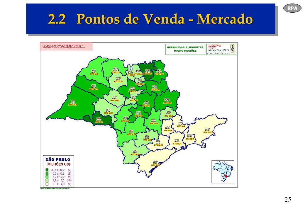 25 2.2 Pontos de Venda - Mercado RPA