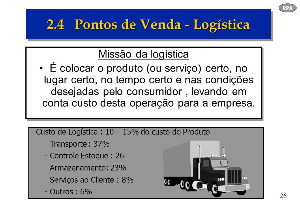 26 2.4 Pontos de Venda - Logística Missão da logística É colocar o produto (ou serviço) certo, no lugar certo, no tempo certo e nas condições desejada