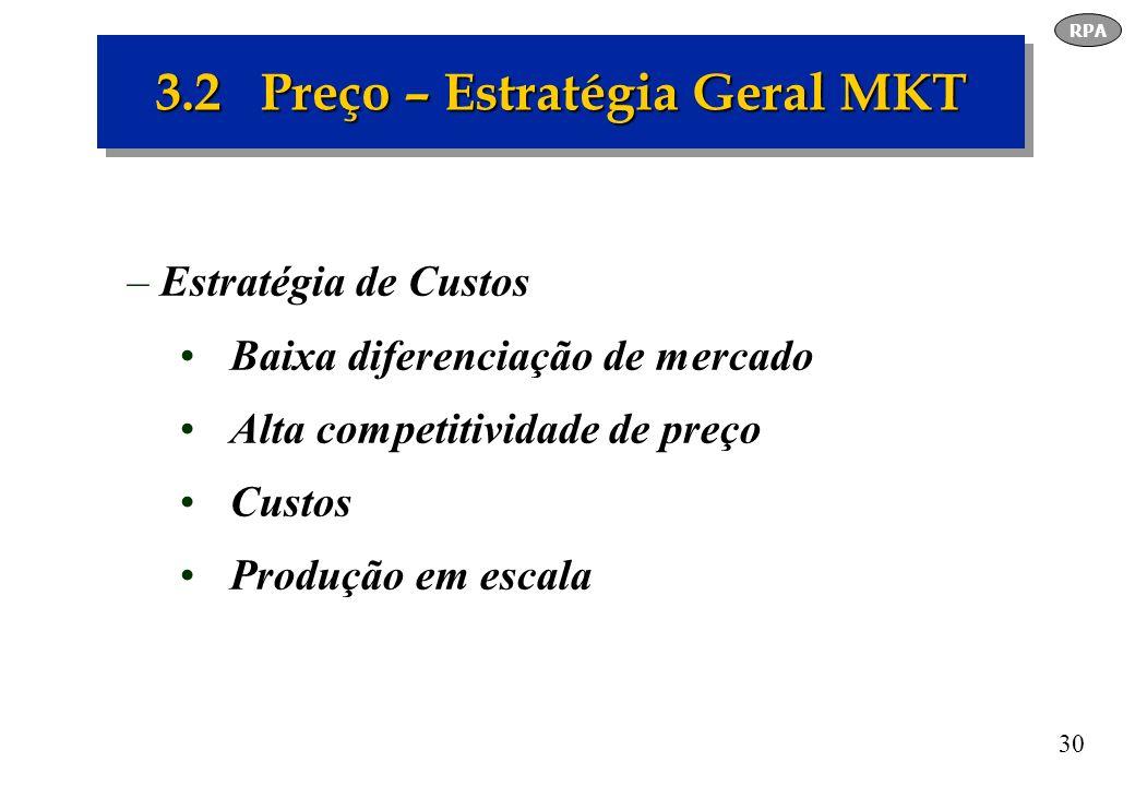 30 3.2 Preço – Estratégia Geral MKT –Estratégia de Custos Baixa diferenciação de mercado Alta competitividade de preço Custos Produção em escala RPA