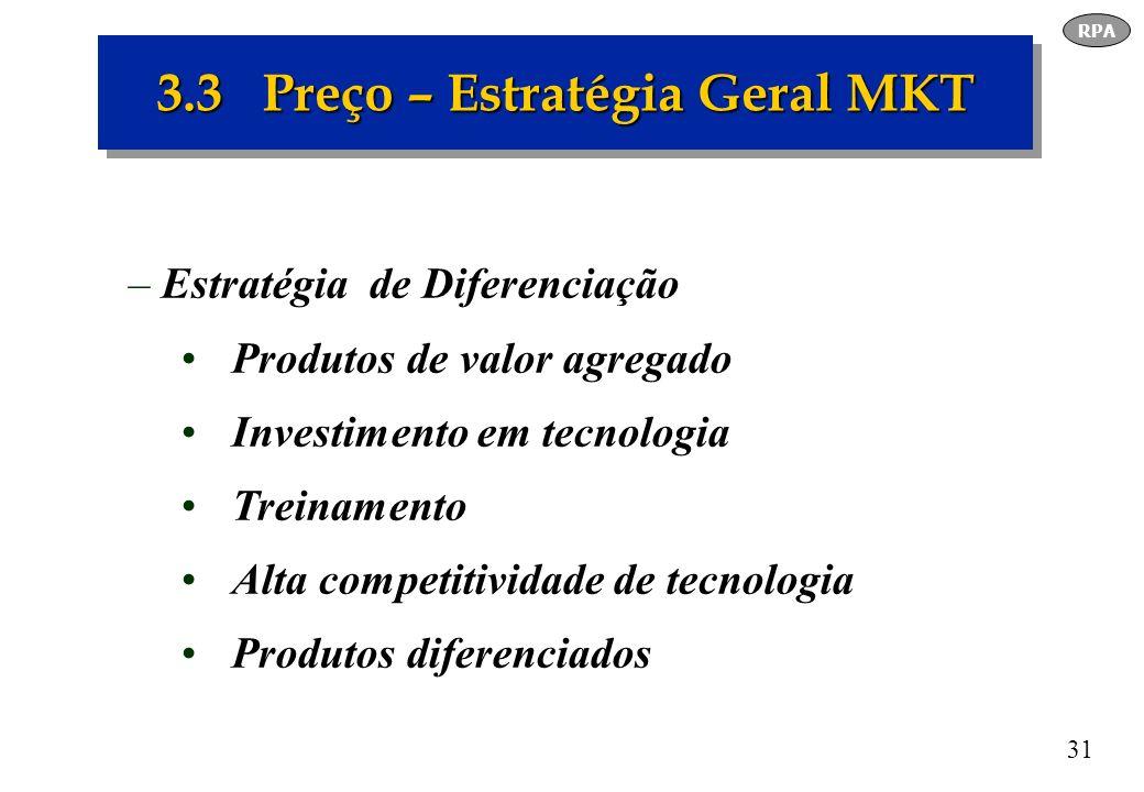 31 3.3 Preço – Estratégia Geral MKT –Estratégia de Diferenciação Produtos de valor agregado Investimento em tecnologia Treinamento Alta competitividad