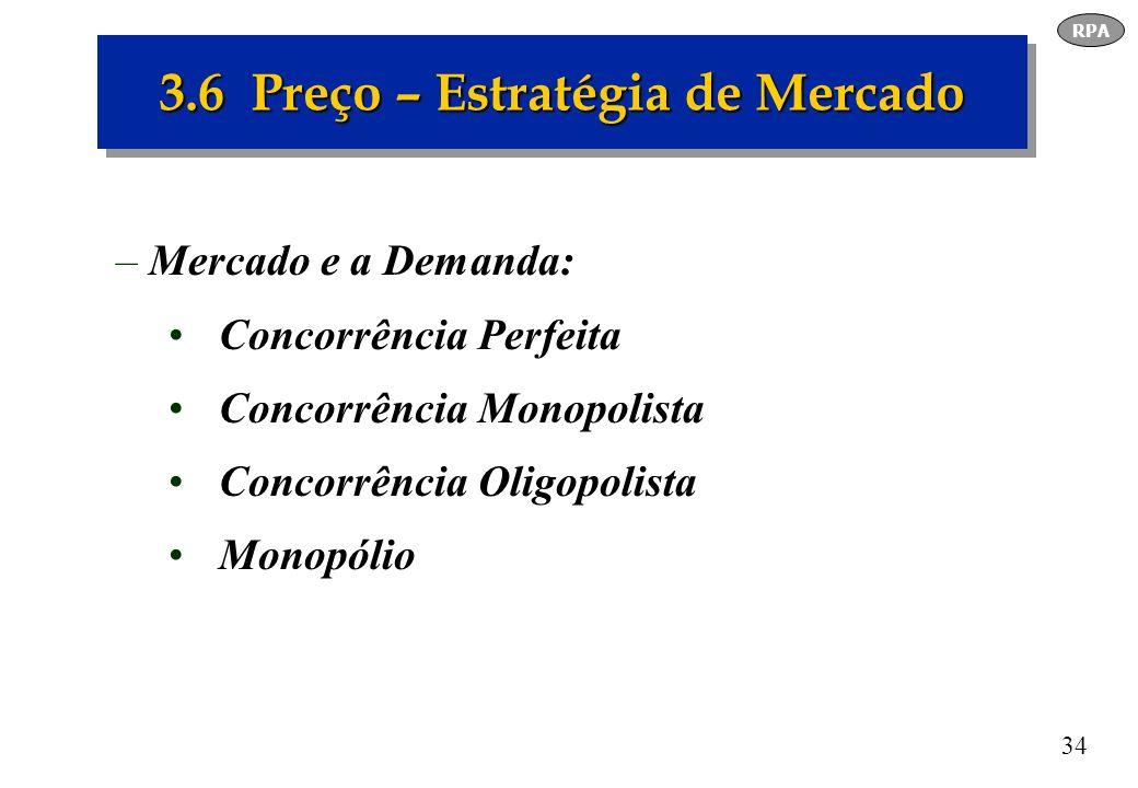 34 3.6 Preço – Estratégia de Mercado –Mercado e a Demanda: Concorrência Perfeita Concorrência Monopolista Concorrência Oligopolista Monopólio RPA