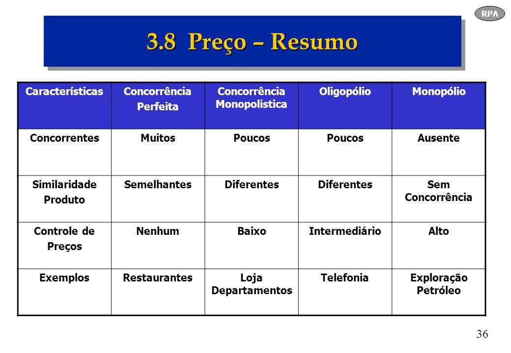 36 CaracterísticasConcorrência Perfeita Concorrência Monopolistica OligopólioMonopólio ConcorrentesMuitosPoucos Ausente Similaridade Produto Semelhant