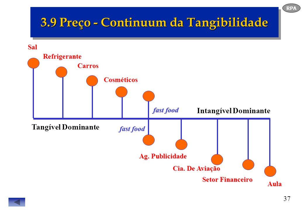 37 3.9 Preço - Continuum da Tangibilidade Tangível Dominante Intangível DominanteSalRefrigerante Carros Cosméticos Aula Setor Financeiro Cia. De Aviaç
