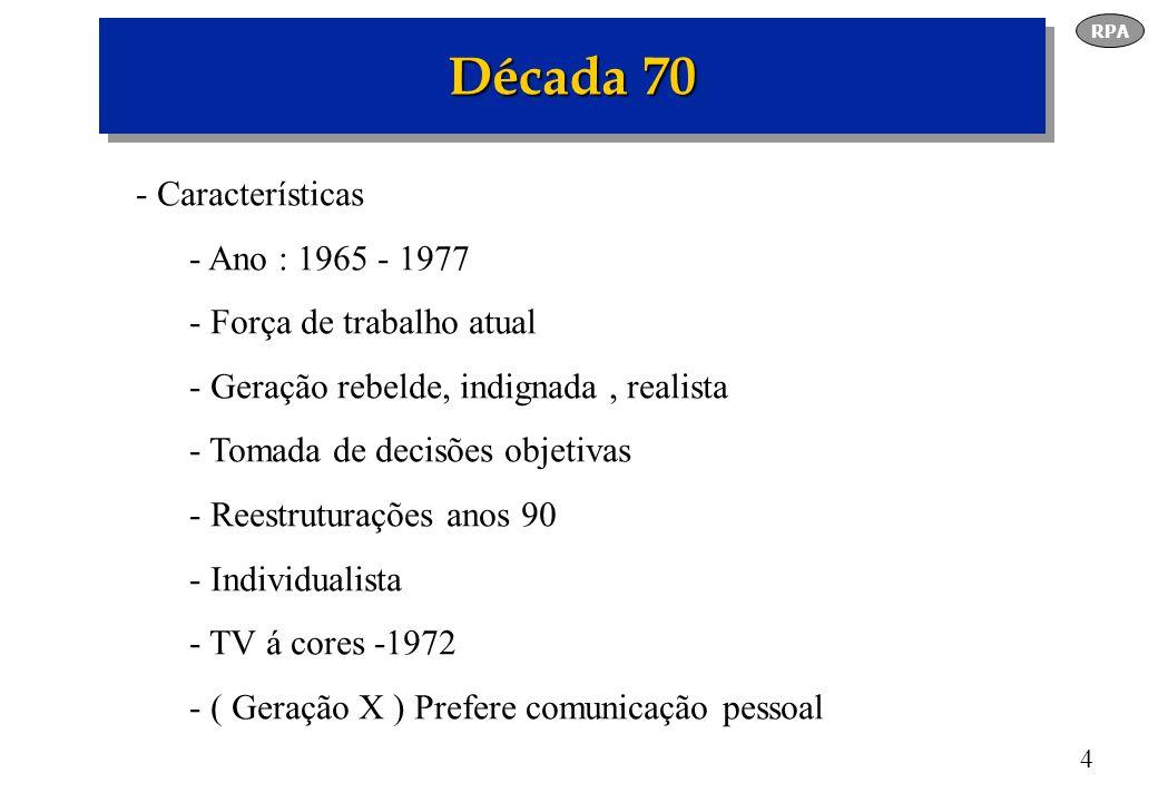 4 Década 70 - Características - Ano : 1965 - 1977 - Força de trabalho atual - Geração rebelde, indignada, realista - Tomada de decisões objetivas - Re