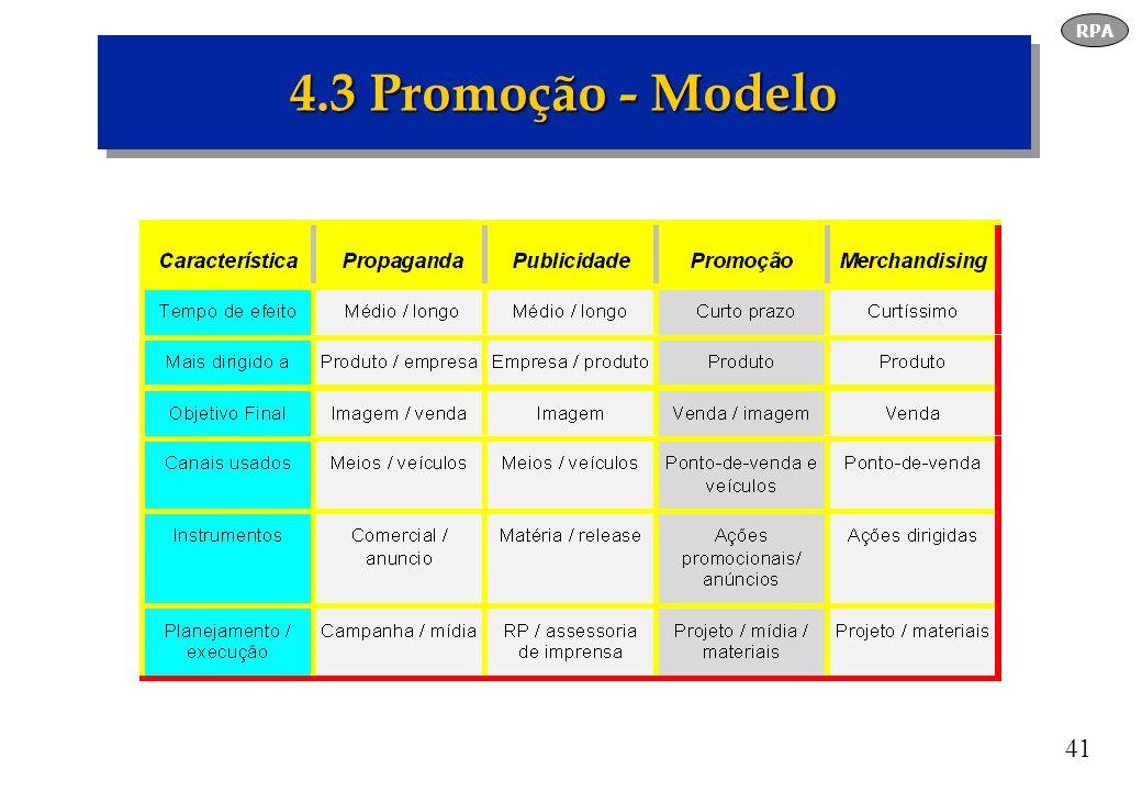 41 4.3 Promoção - Modelo RPA