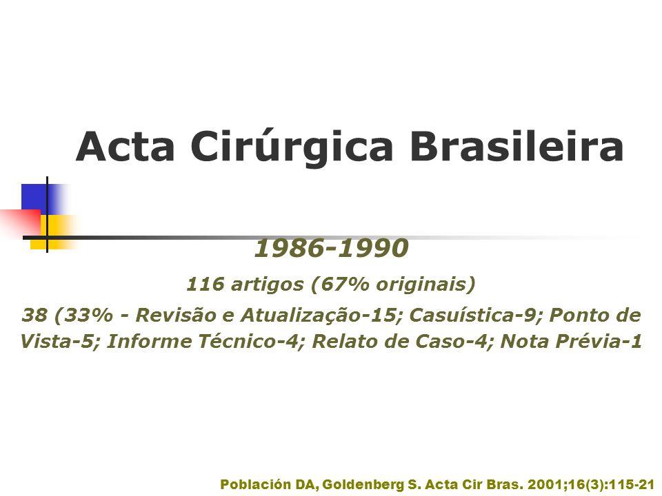 Acta Cirúrgica Brasileira 1986-1990 116 artigos (67% originais) 38 (33% - Revisão e Atualização-15; Casuística-9; Ponto de Vista-5; Informe Técnico-4;