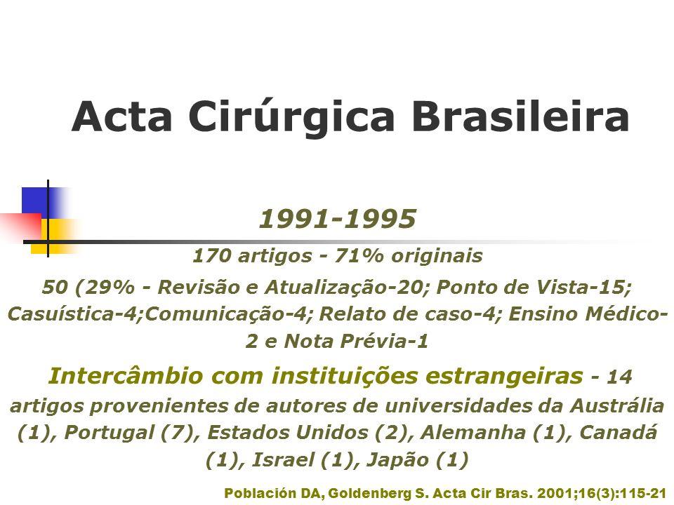 Acta Cirúrgica Brasileira 1991-1995 170 artigos - 71% originais 50 (29% - Revisão e Atualização-20; Ponto de Vista-15; Casuística-4;Comunicação-4; Rel