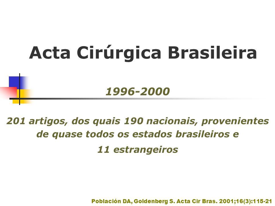 Acta Cirúrgica Brasileira 1996-2000 201 artigos, dos quais 190 nacionais, provenientes de quase todos os estados brasileiros e 11 estrangeiros Poblaci