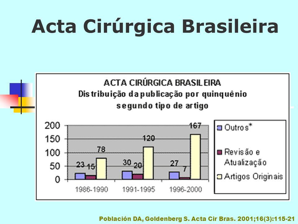 Acta Cirúrgica Brasileira Población DA, Goldenberg S. Acta Cir Bras. 2001;16(3):115-21