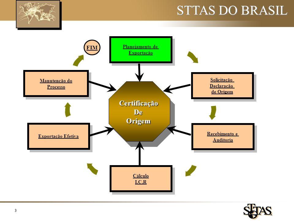 44 STTAS DO BRASIL Média: 4.000 ítens