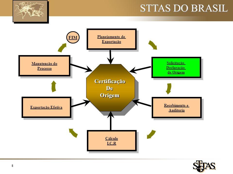 19 STTAS DO BRASIL 4.