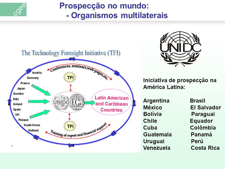 Iniciativa de prospecção na América Latina: Argentina Brasil México El Salvador Bolívia Paraguai Chile Equador Cuba Colômbia Guatemala Panamá Uruguai