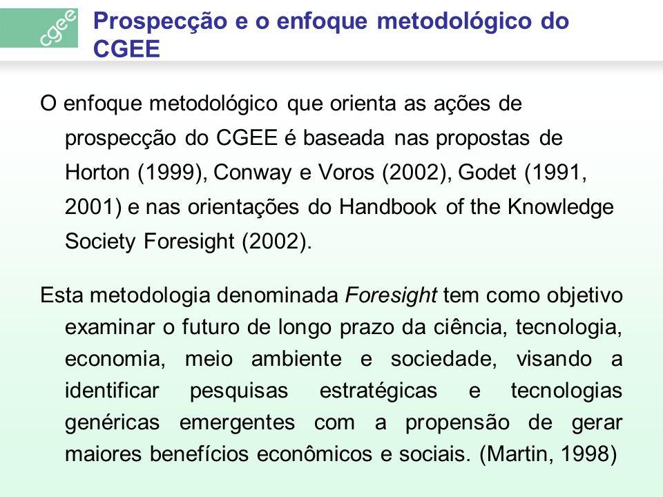 Prospecção e o enfoque metodológico do CGEE O enfoque metodológico que orienta as ações de prospecção do CGEE é baseada nas propostas de Horton (1999)