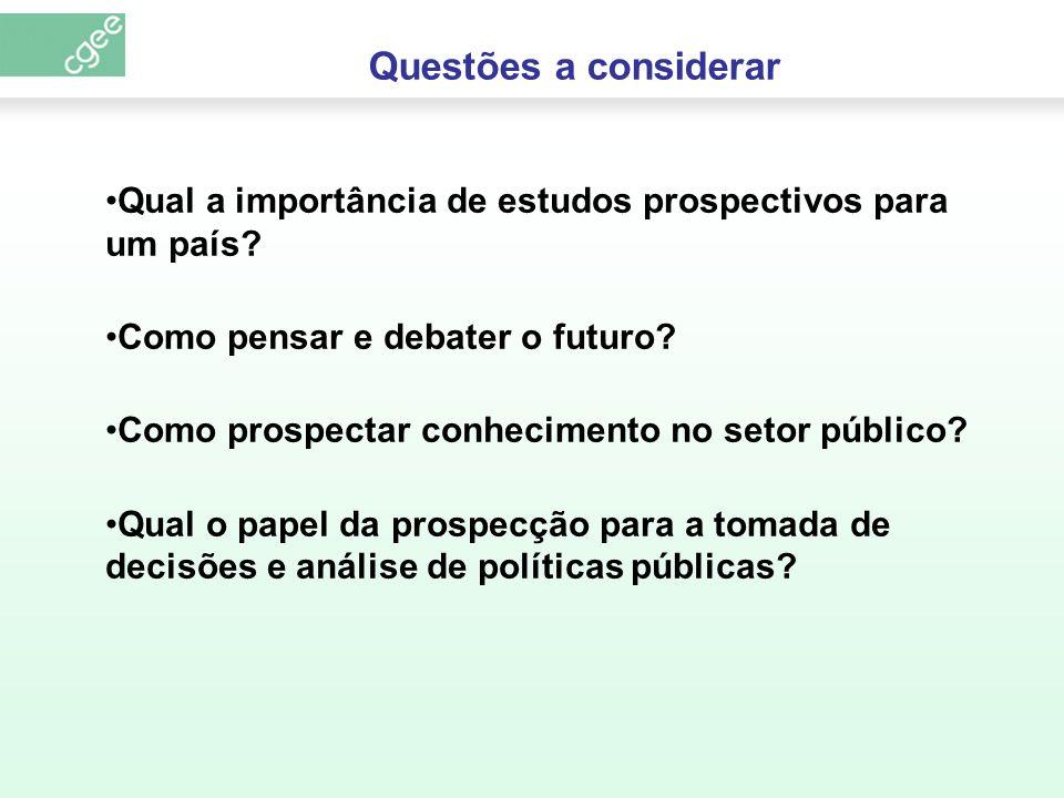 Questões a considerar Qual a importância de estudos prospectivos para um país? Como pensar e debater o futuro? Como prospectar conhecimento no setor p