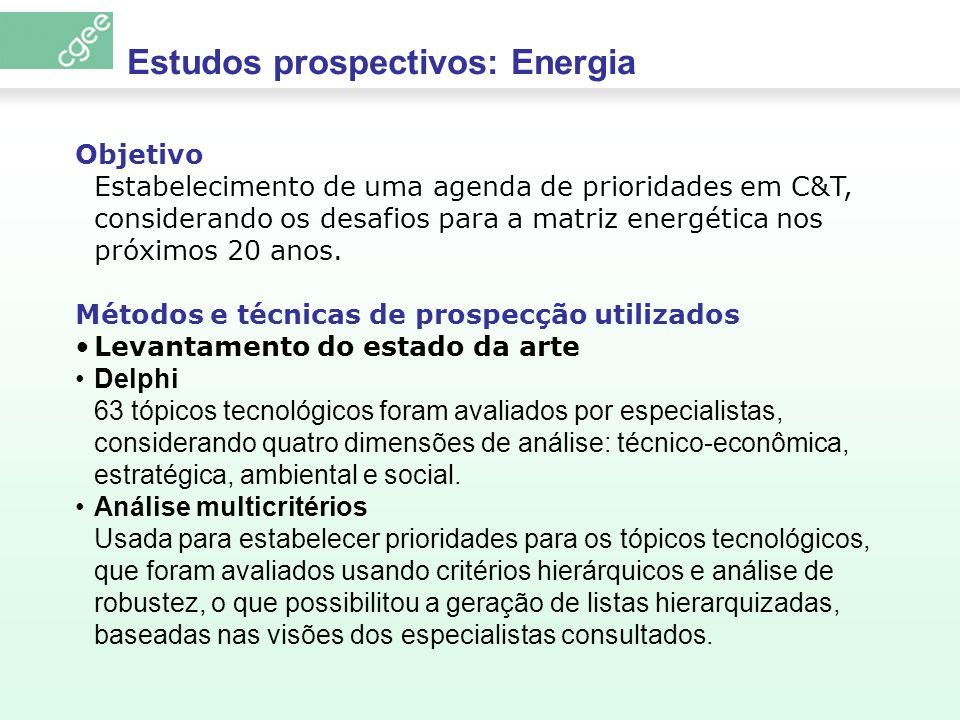 Estudos prospectivos: Energia Objetivo Estabelecimento de uma agenda de prioridades em C&T, considerando os desafios para a matriz energética nos próx