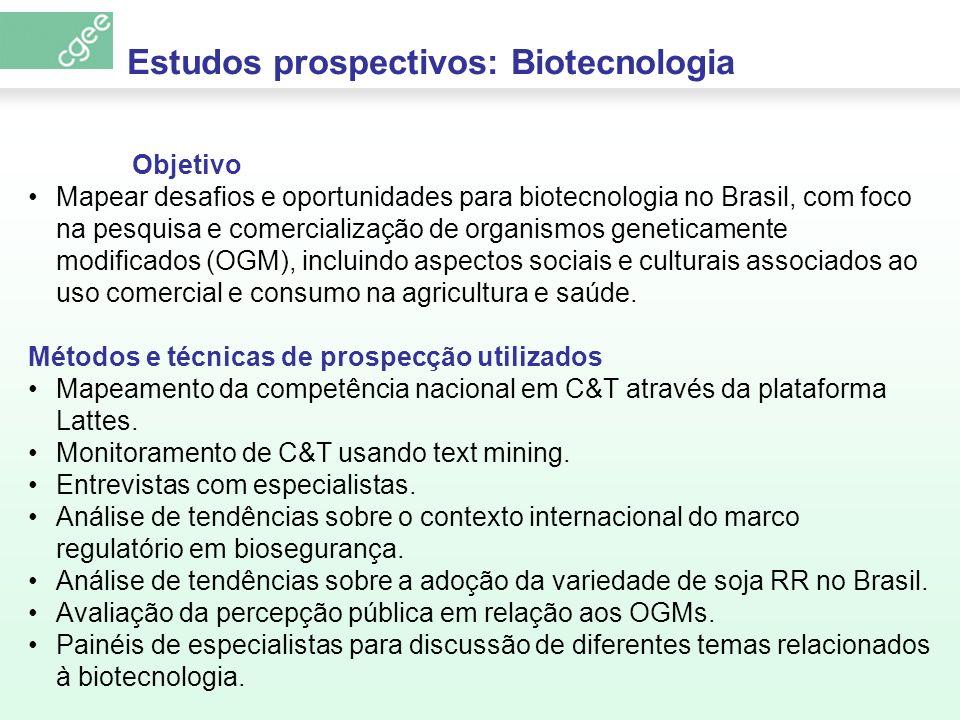 Estudos prospectivos: Biotecnologia Objetivo Mapear desafios e oportunidades para biotecnologia no Brasil, com foco na pesquisa e comercialização de o