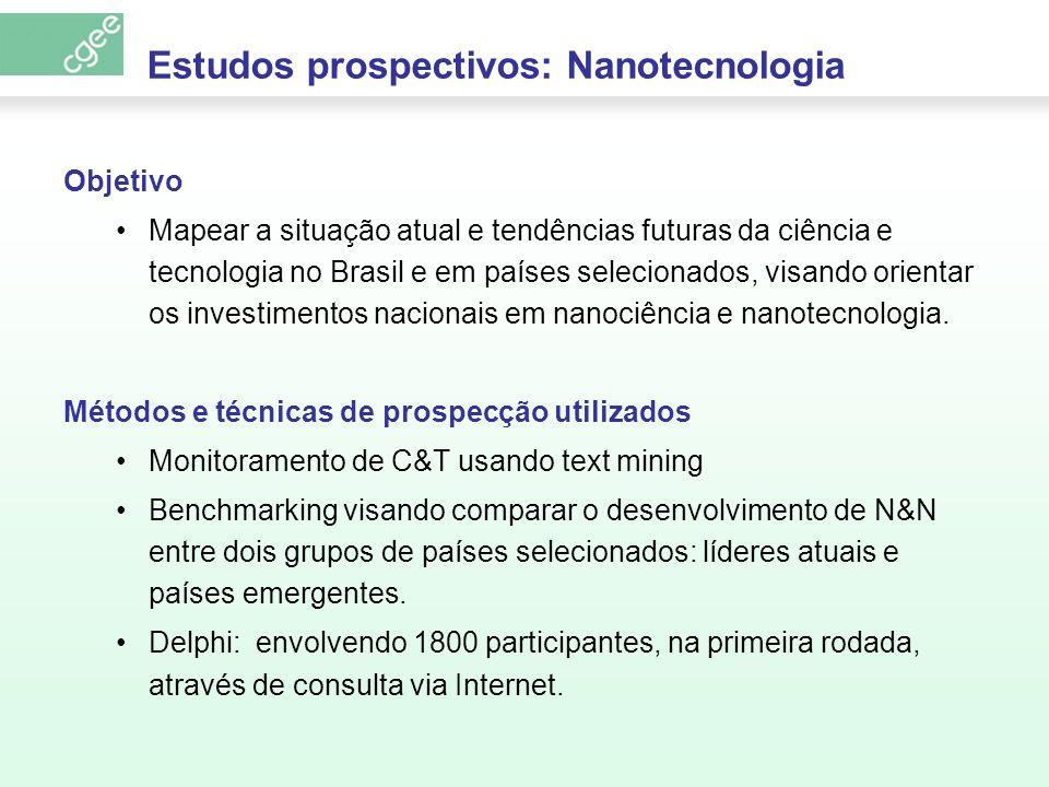 Estudos prospectivos: Nanotecnologia Objetivo Mapear a situação atual e tendências futuras da ciência e tecnologia no Brasil e em países selecionados,