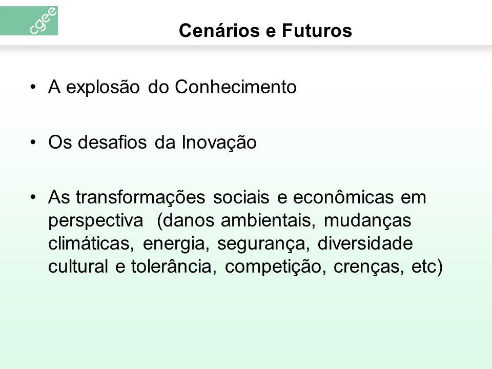 Cenários e Futuros A explosão do Conhecimento Os desafios da Inovação As transformações sociais e econômicas em perspectiva (danos ambientais, mudança