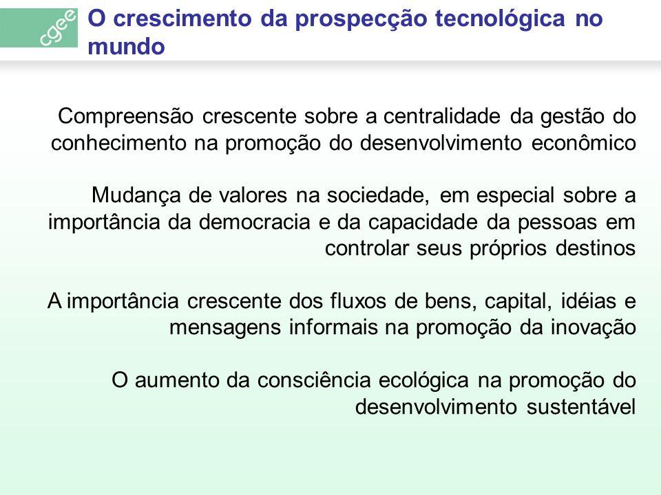 Compreensão crescente sobre a centralidade da gestão do conhecimento na promoção do desenvolvimento econômico Mudança de valores na sociedade, em espe