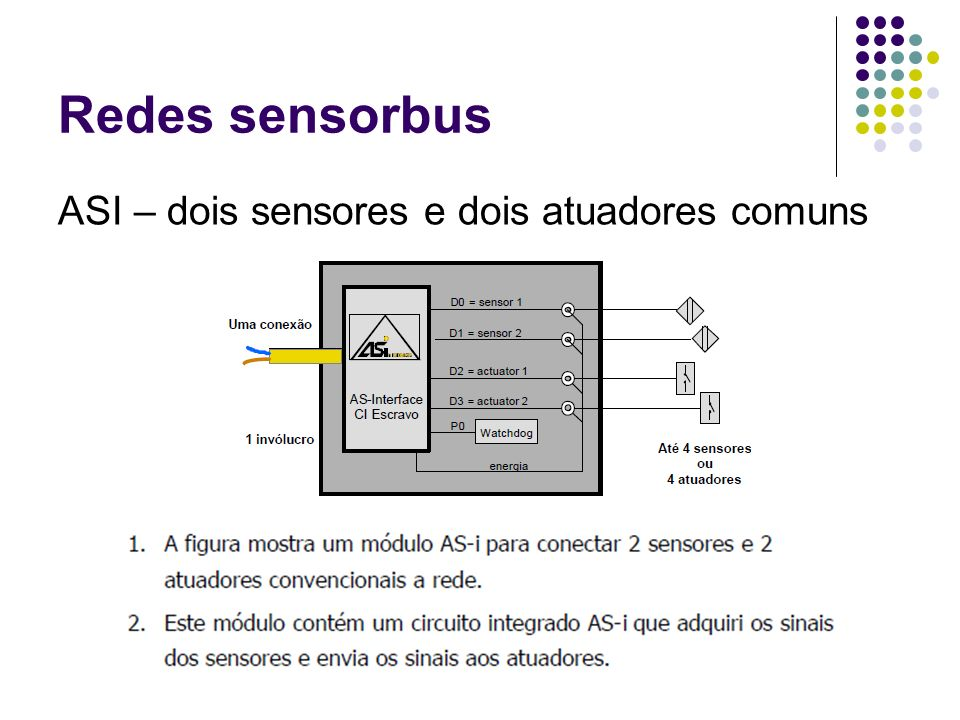 Redes sensorbus ASI – dois sensores e dois atuadores comuns