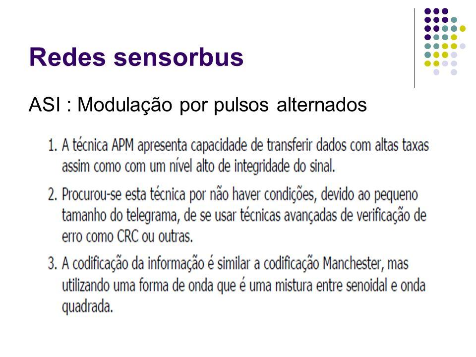 Redes sensorbus ASI : Modulação por pulsos alternados