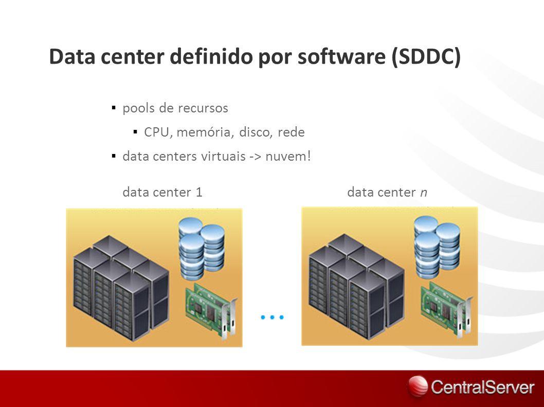 Data center definido por software (SDDC) pools de recursos CPU, memória, disco, rede data centers virtuais -> nuvem! data center 1 data center n