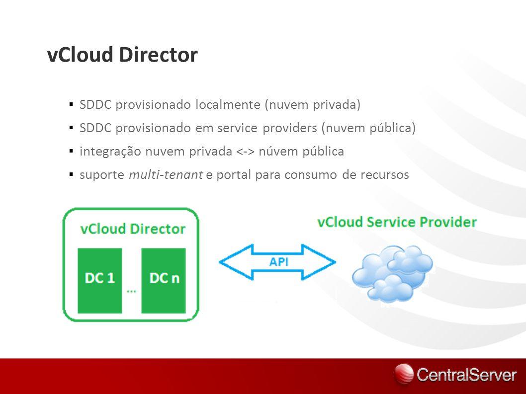 vCloud Director SDDC provisionado localmente (nuvem privada) SDDC provisionado em service providers (nuvem pública) integração nuvem privada núvem púb