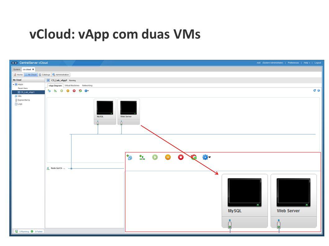 vCloud: vApp com duas VMs