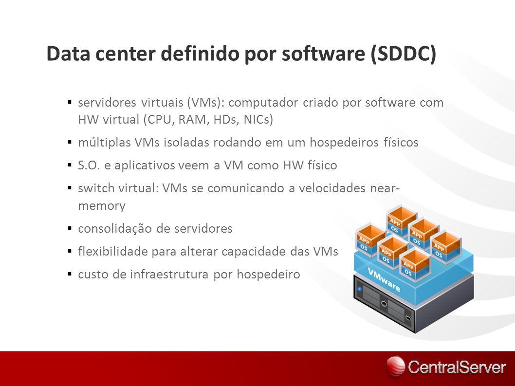 Data center definido por software (SDDC) servidores virtuais (VMs): computador criado por software com HW virtual (CPU, RAM, HDs, NICs) múltiplas VMs